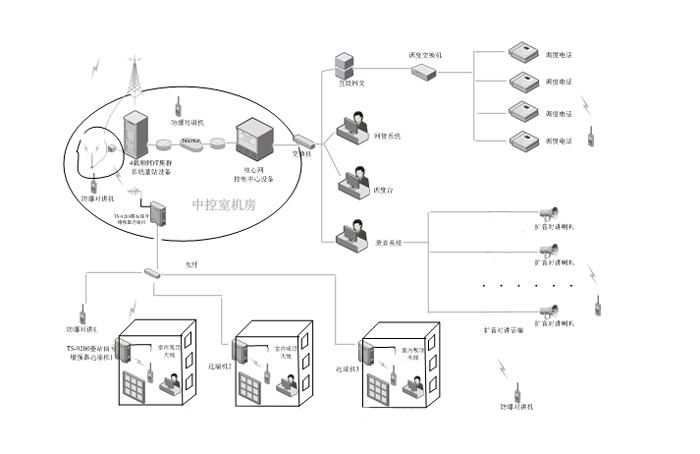 石化企业1.jpg