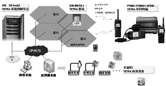 民航TETRA方案.jpg