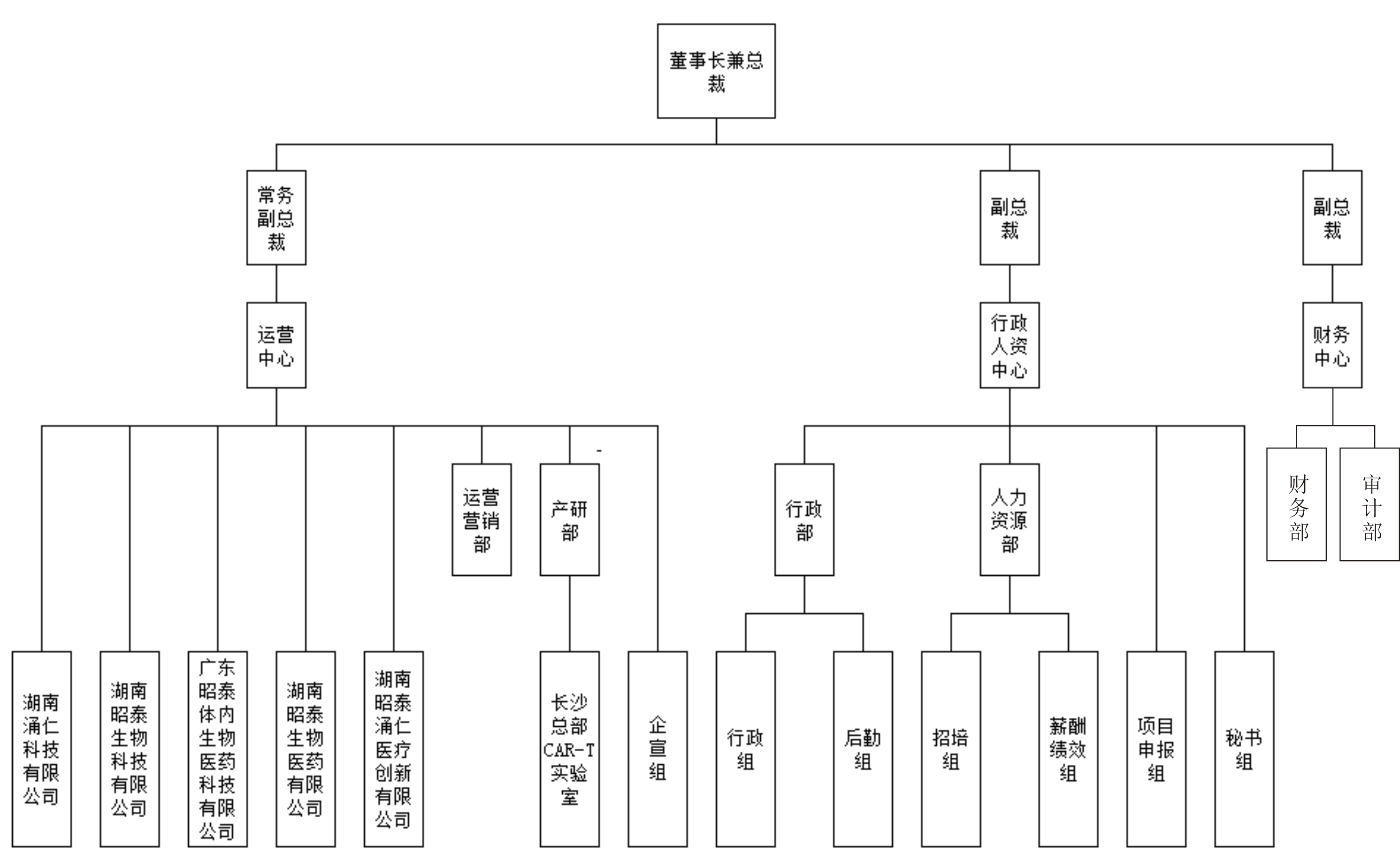 組織架構3.png