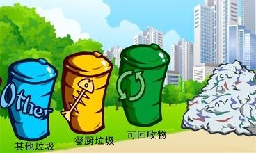 青岛市垃圾分类居民调查